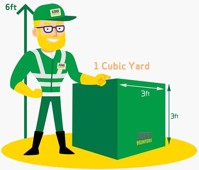 Cubic Yard